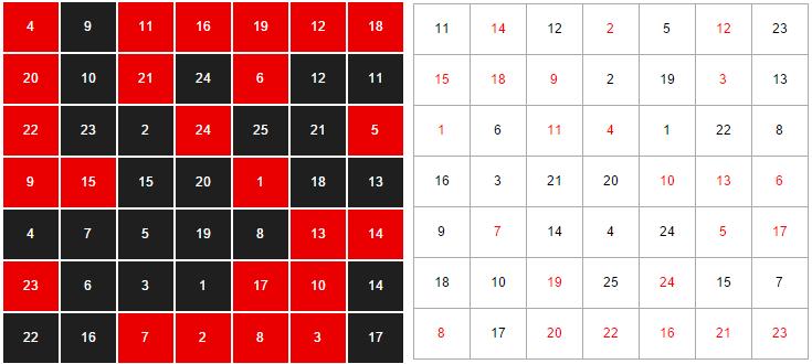 Онлайн упражнение: красно-черная таблица Горбова-Шульте