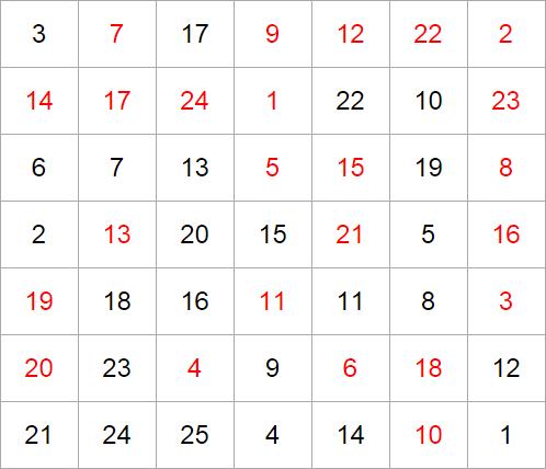 Красно-Черная Таблица Шульте-Горбова, вариант 1
