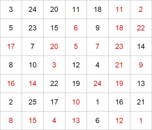 Красно-Черная Таблица Шульте-Горбова, вариант 2