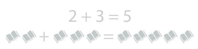 Сложение, сложение чисел
