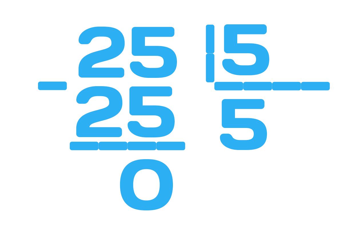 деление чисел