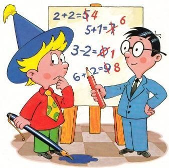 математика, классы математик