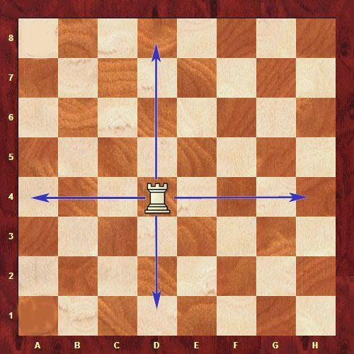 Шахматные фигуры, шахматы, ладьи