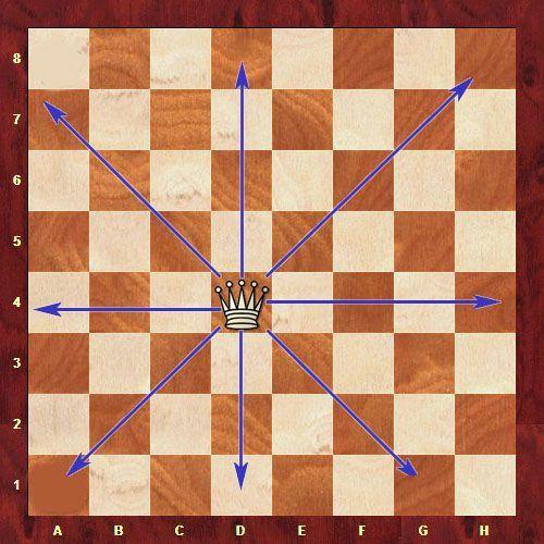 Шахматные фигуры, шахматы, ферзь