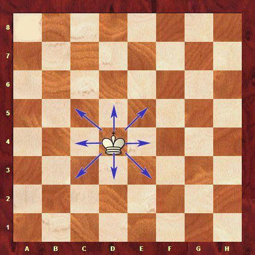 Шахматные фигуры, шахматы, король