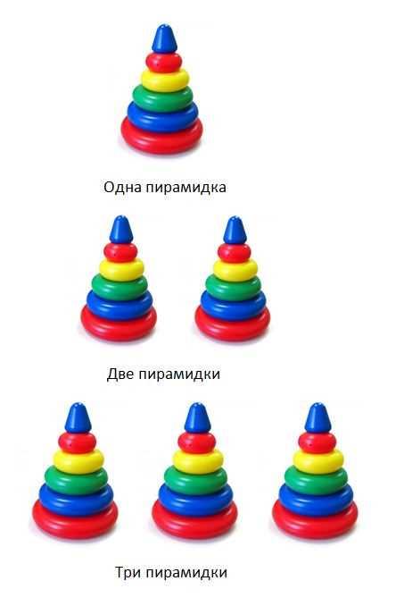 математика для детей 1 год 2 года  3 4 5 лет