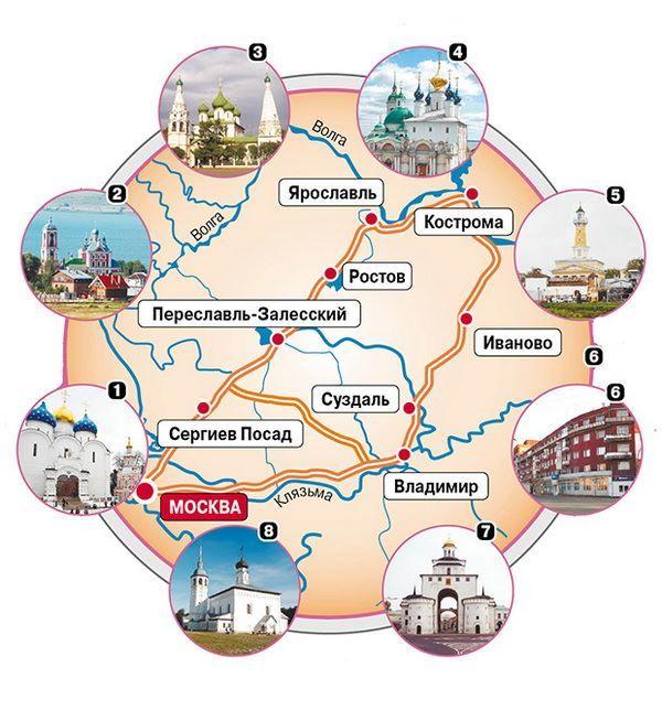 Золотое кольцо России - карта с городами