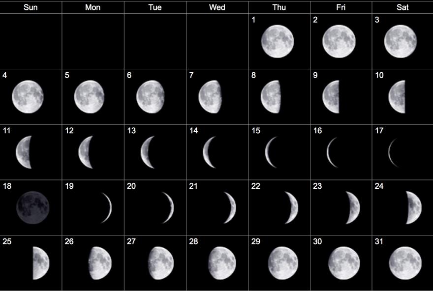 Фото лунного календаря