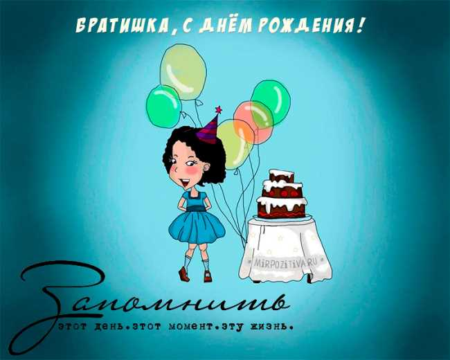 С Днем рождения брата! Шарики
