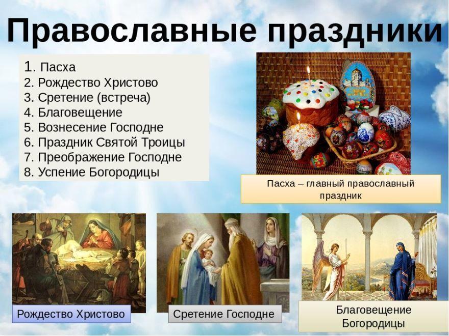 Список православных праздников в году