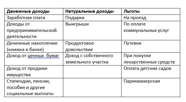 Изображение - Как научиться планировать свой семейный бюджет oblozhka841