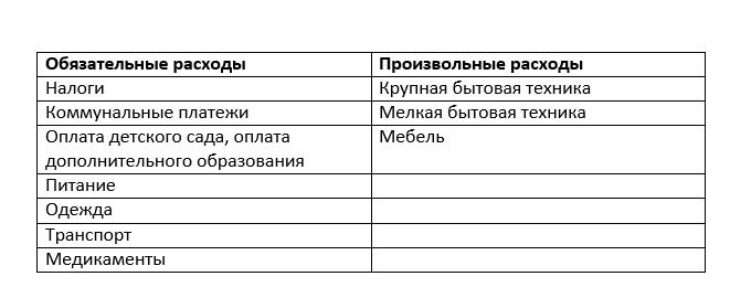 Изображение - Как научиться планировать свой семейный бюджет oblozhka843