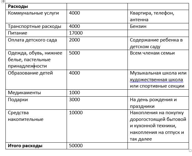 Изображение - Как научиться планировать свой семейный бюджет oblozhka844