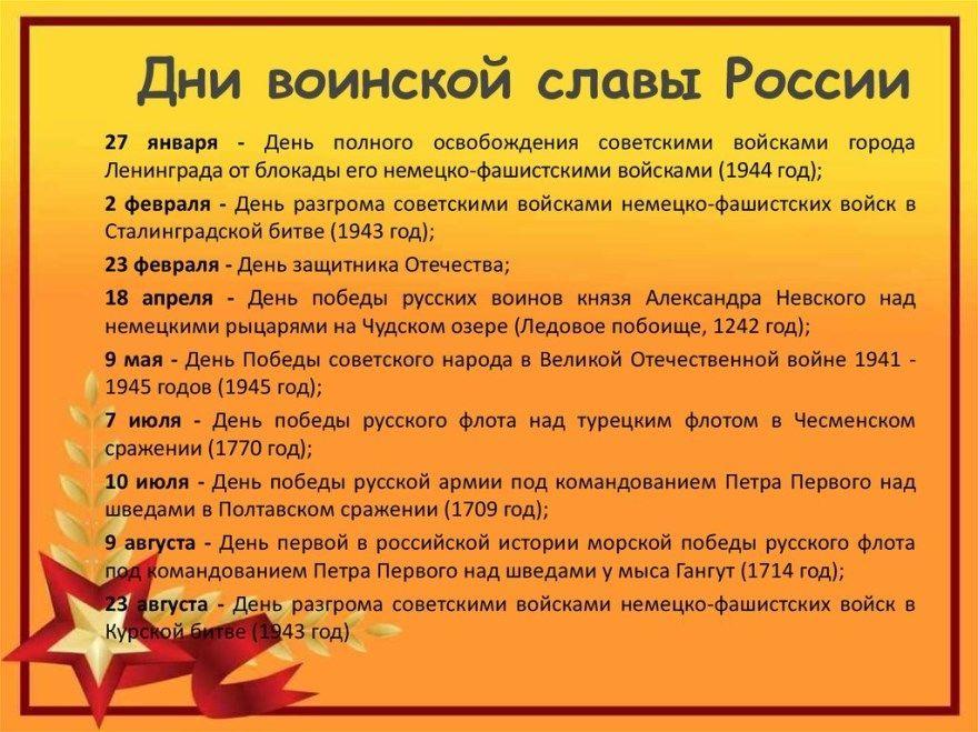 Дни воинской славы России. Календарь дат и картинка для каждой даты. Прочтите о каждой памятной дате и расскажите остальным. Картинки бесплатно!