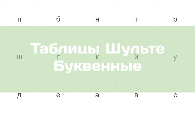 Буквенные Таблицы Шульте скачать онлайн тренажер методика
