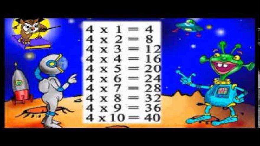 умножение на четыре игры развивающие для детей