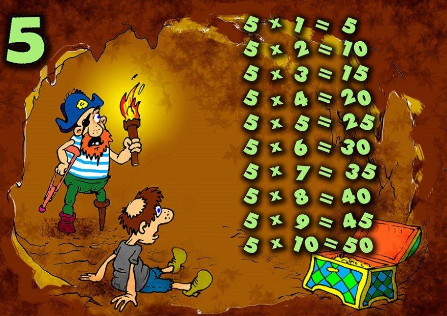 умножение на пять способы игры развивающие игры для детей