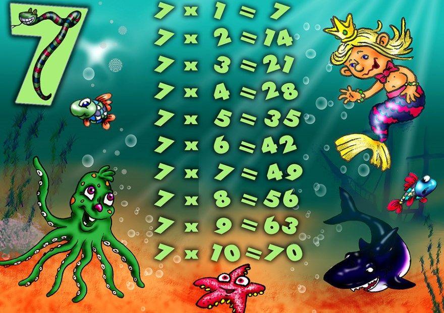 таблица умножения на семь игры развивающие способы стихи
