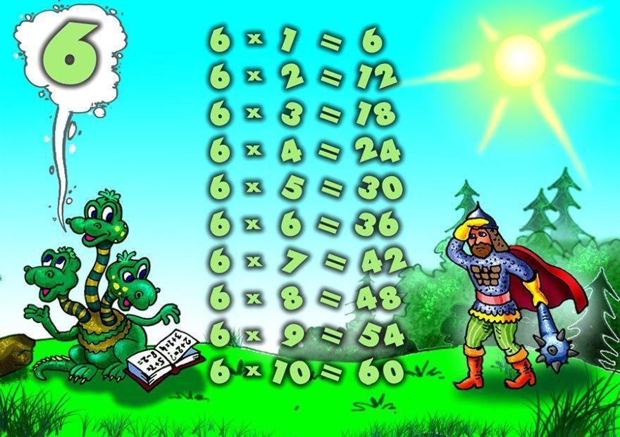 таблица умножение на шесть игры развивающие для детей