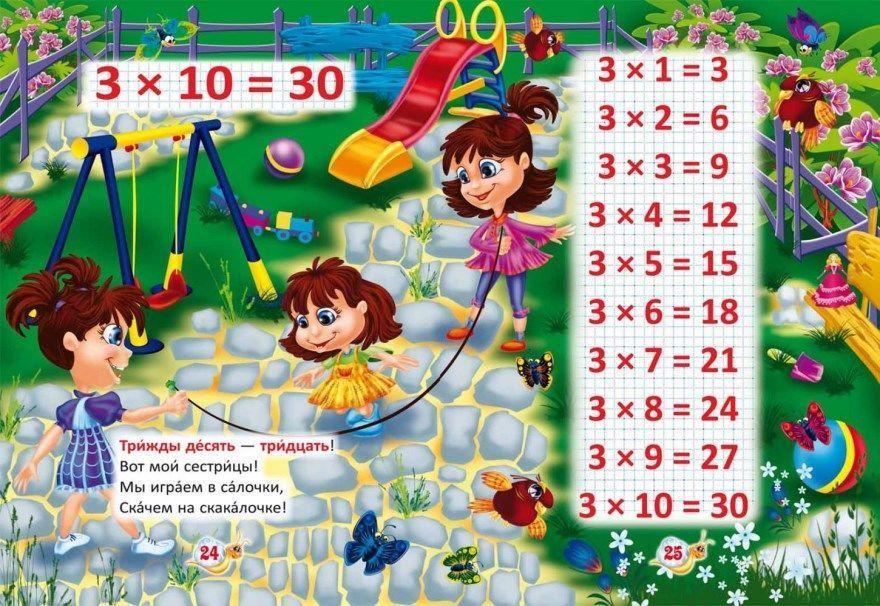 умножение на три способы игры развивающие игры для детей