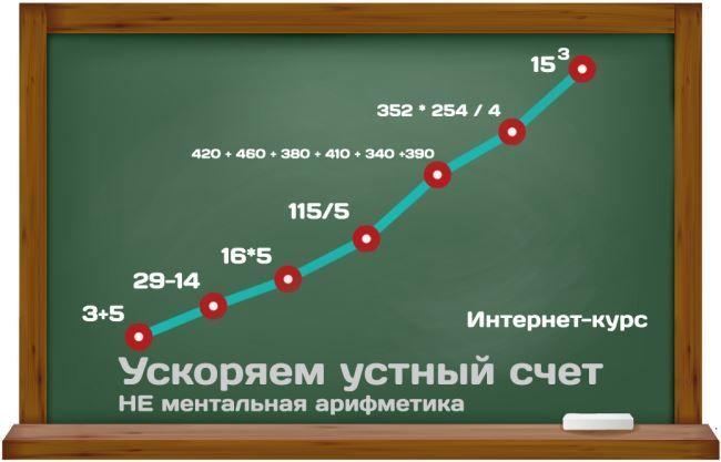 Уроки устного счета для детей и взрослых, интернет курс